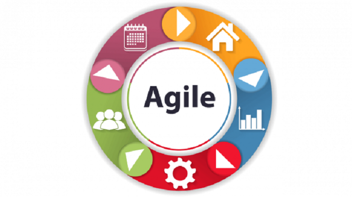 Agile Project Management 2016