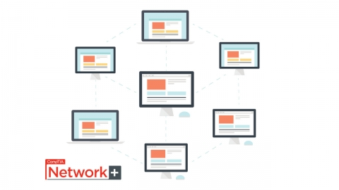 Certification at Your Fingertips - CompTIA N10-006: CompTIA Network+