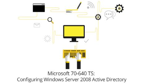 Certification at Your Fingertips - Microsoft 70-640 TS: Windows Server 2008 Active Directory, Configuring