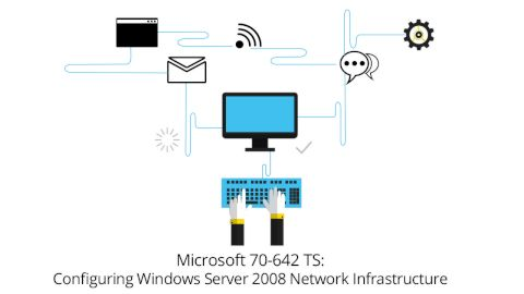 Certification at Your Fingertips - Microsoft 70 -642 TS: Windows Server 2008 Network Infrastructure, Configuring