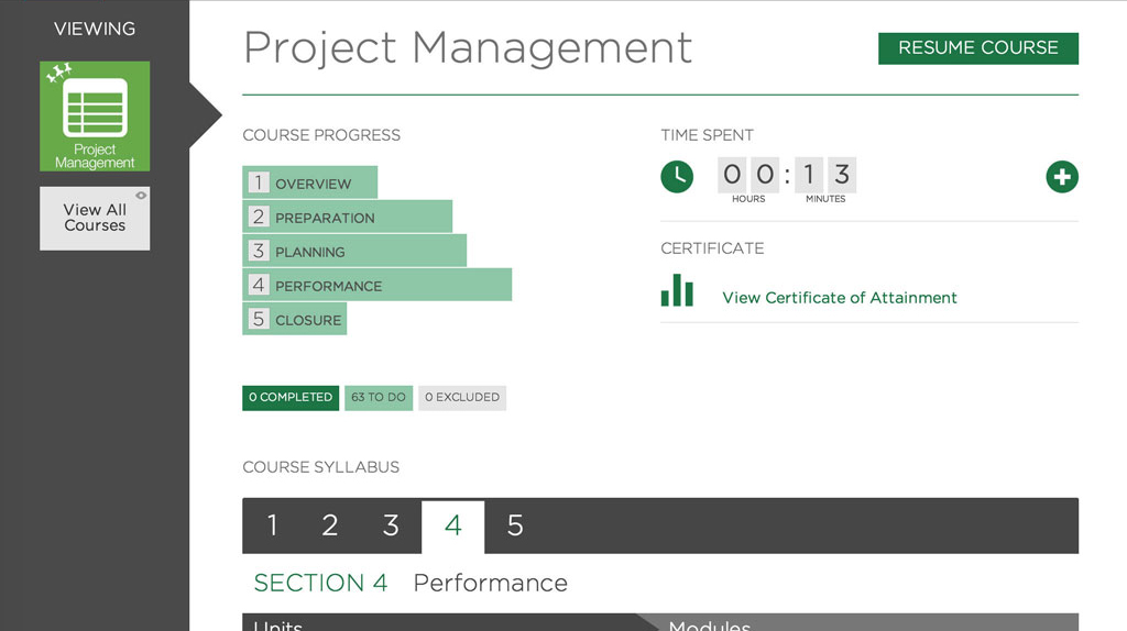 project management bootcamp 56 reviews of project management academy i completed the pmp boot camp course on february 24, 2017 my instructor was jeff hogan who i found to be very knowledgeable, easy to follow, and.